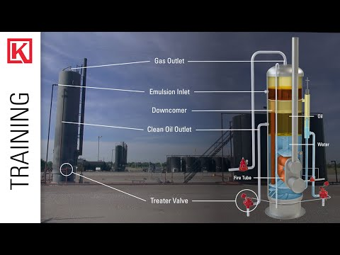 Follow The Pipe On An Oil & Gas Wellsite And Learn How Each Piece Of Production Equipment Operates