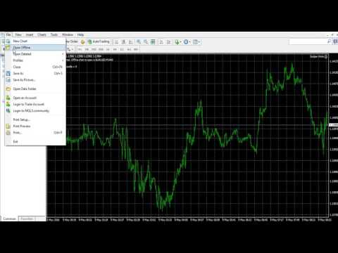 Visual forex strategy back test