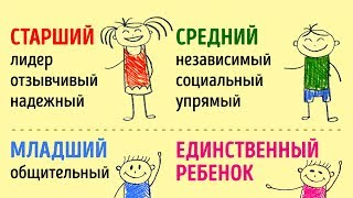 видео ВЛИЯНИЕ СОЦИАЛЬНЫХ СЕТЕЙ НА ФОРМИРОВАНИЕ ЛИЧНОСТИ РЕБЕНКА