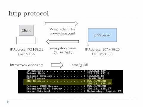 http-protocol.wmv