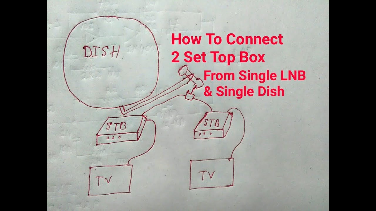 medium resolution of how to connect 2 set top box with 1 single lnb single dish trick dish tv box diagram