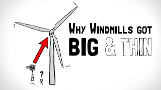 The Physics of Windmill Design