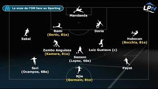 OM 2-1 Sporting : le jeu et les joueurs
