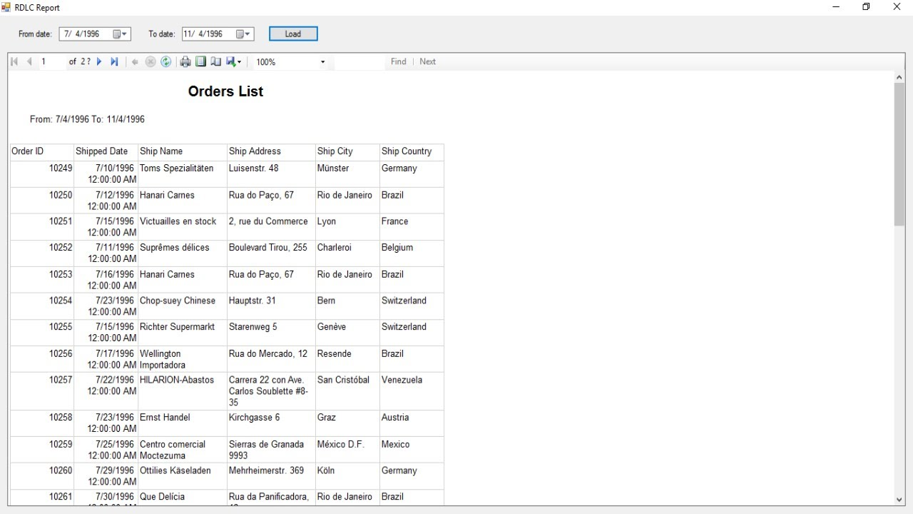 Written assignments for physical education term - scvgist.org