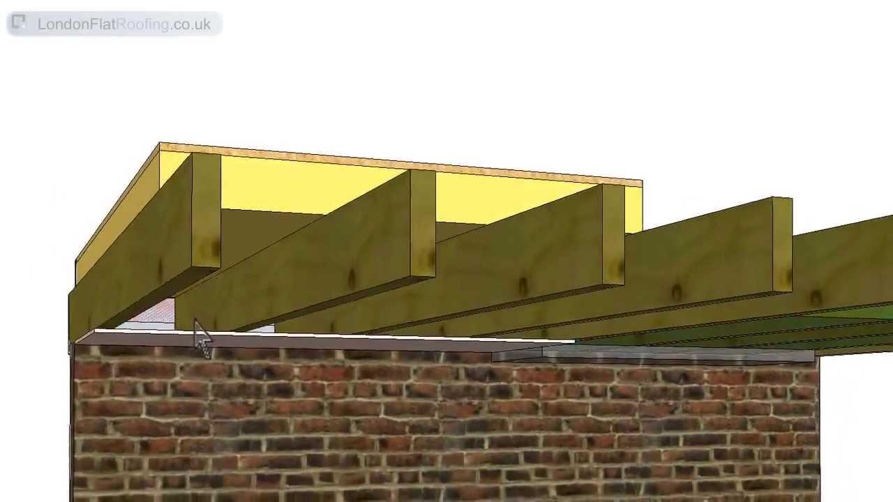 Membran çatı. Türler ve kurulum yöntemleri