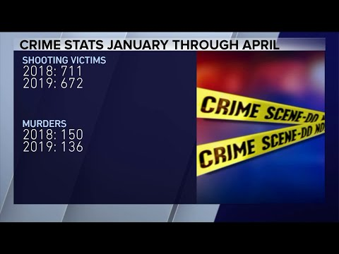 Chicago April Crime Numbers Show Steady Decline In Murders, Shootings