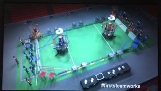 FRC 2017 Steamworks Game