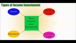 Introduction to Income Investing