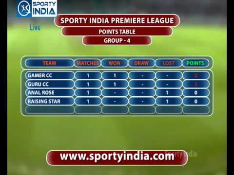 Cricket: Sporty India Premier league 2013-14 Points Table Group-4
