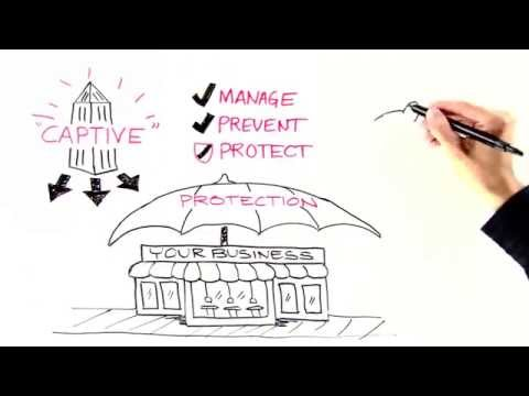Captive Insurance explained!