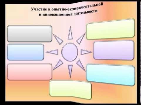 Шаблон Портфолио педагога