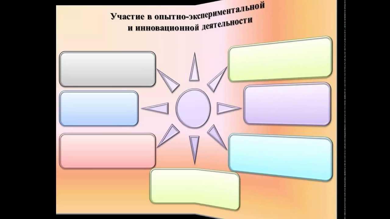 Зразки шаблонів для портфоліо вихователя вчителя фото 465-139