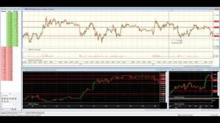 Срочный рынок Сделки на 18 апреля(Сделки на 18 апреля на срочном рынке Forts., 2016-04-20T07:30:44.000Z)