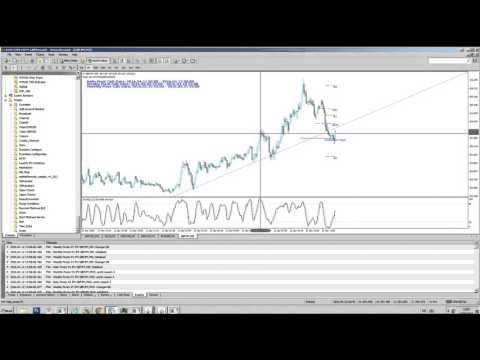 Optimize Forex Profits - Currency Index Data for ultimate Pair Selection - 12/04/2016