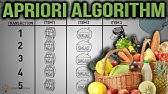 The Apriori Algorithm     How The Apriori Algorithm Works