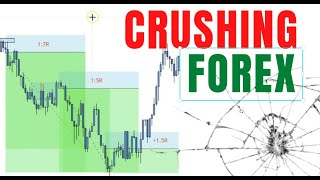 My Student Crushed It | Forex Simulation Session +40.51%