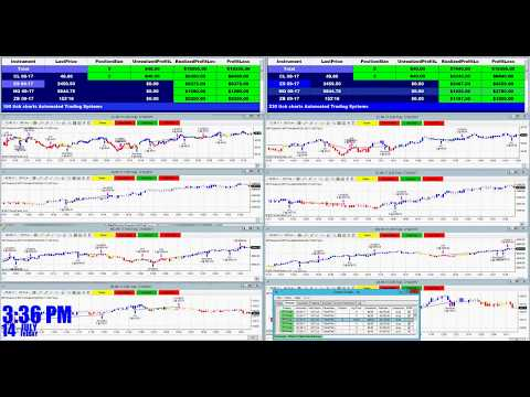 0 S&P 500 E mini Futures Auto Trading