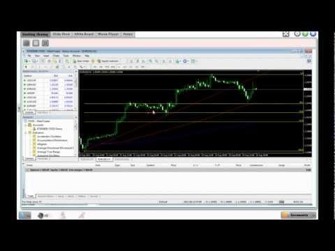 FXDD - MetaTrader 4 Trading Set-Up