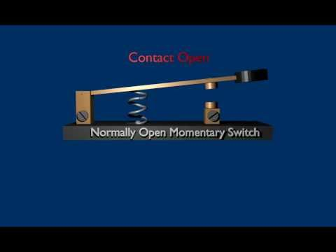 About Different Kinds Of Switches