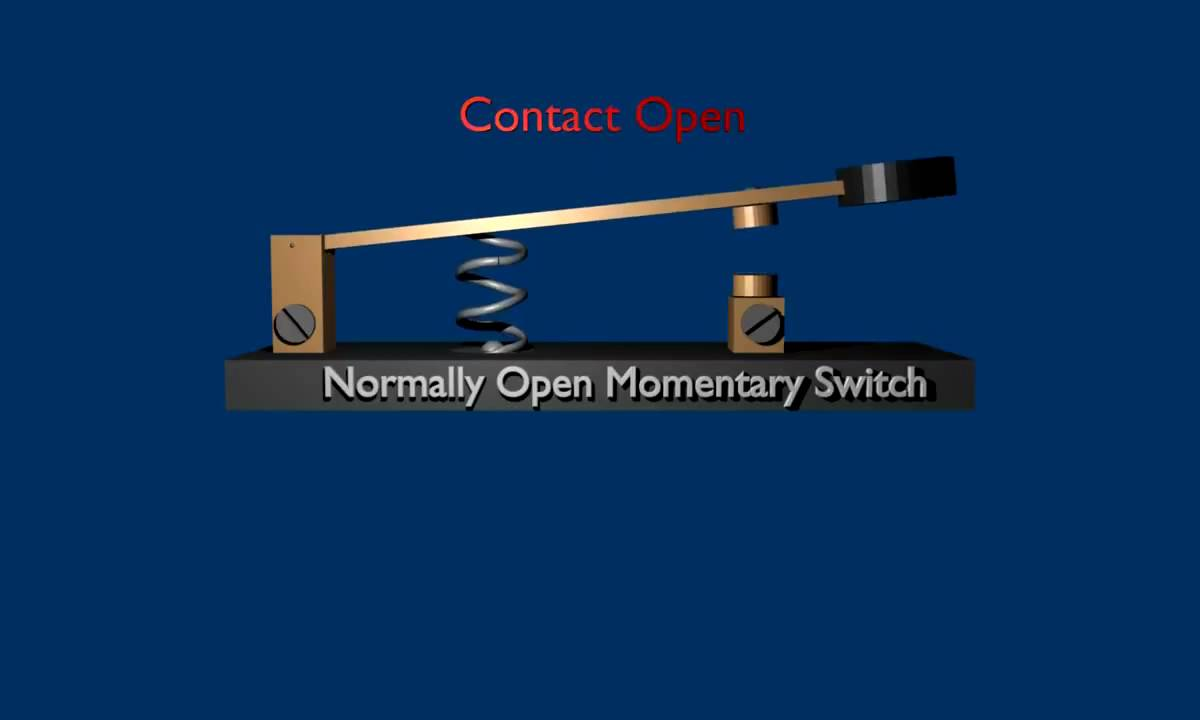 About Different Kinds Of Switches Youtube
