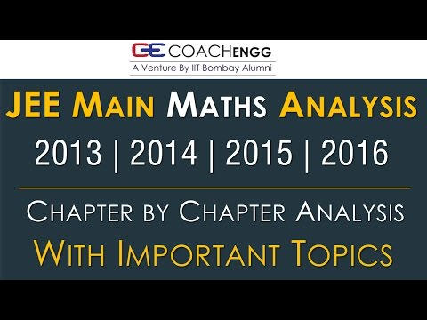 JEE MAIN MATHS ANALYSIS - 2013, 2014, 2015, 2016 -CHAPTERWISE IMPORTANT TOPICS - By Nitesh Choudhary