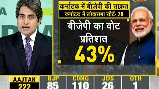 DNA: Who has Karnataka voted for in 2018 assembly elections