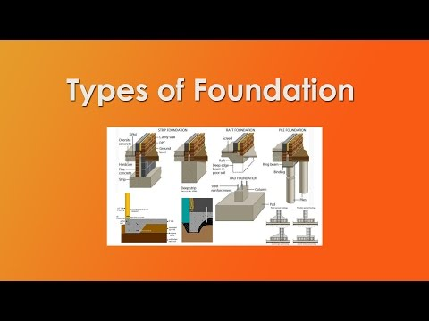 Types of foundation or footings - Civil Engineering
