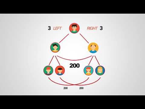 iwatch.ph-marketing-video-(english-version)