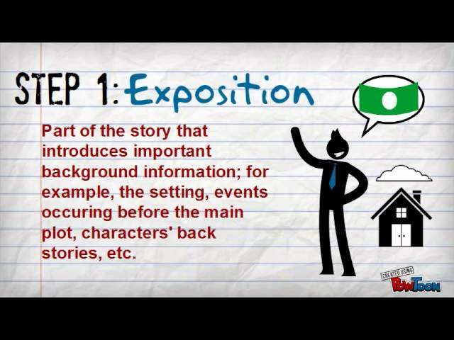 Text structure story poem drama rl55 rl45 lessons tes teach plot elements ccuart Image collections