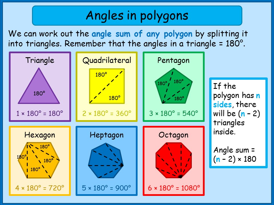 Angle Sum Of Any Polygon Maths Tutorials Youtube
