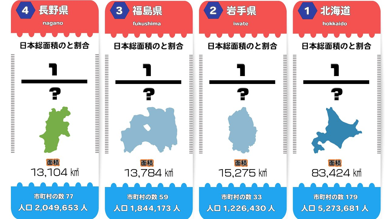 ランキング 日本 面積 面積の都道府県ランキング