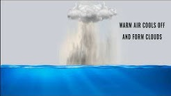 How Hurricanes are formed?