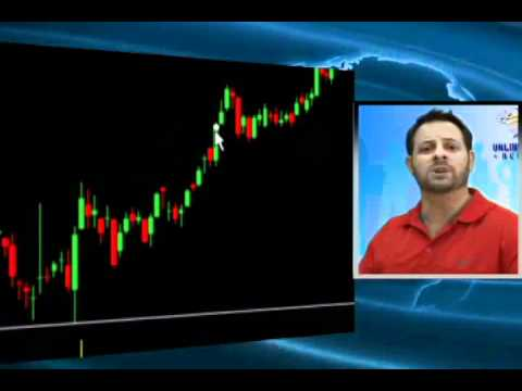 3 must knows to analyse a ' a candlestick chart'
