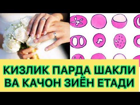 Кизлик пардасини олиш видео