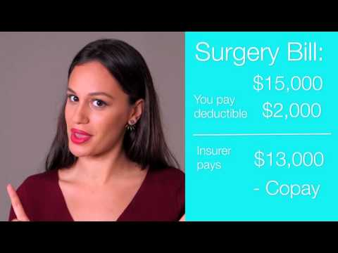 Healthcare Costs Explained - How To Pick The Right Health Insurance Plan