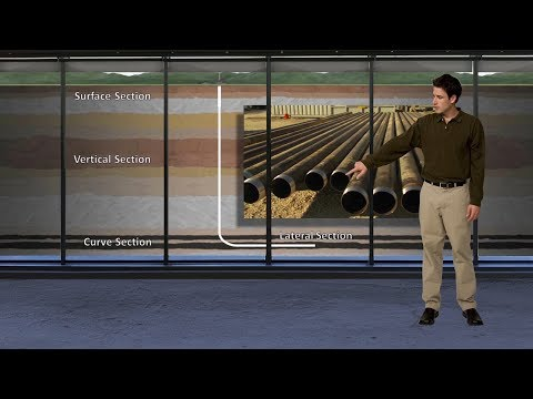 Position Descriptions - Oil And Gas Petroleum Engineers And Reservoir Engineers