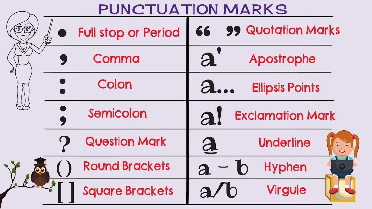 14 Punctuation Marks Everyone Needs To Master In English Grammar  Youtube
