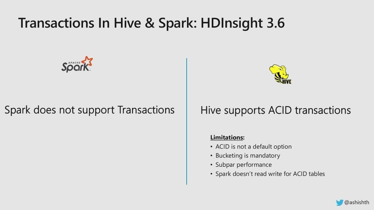 Five essential new enhancements in Azure HDInsight - THR2183