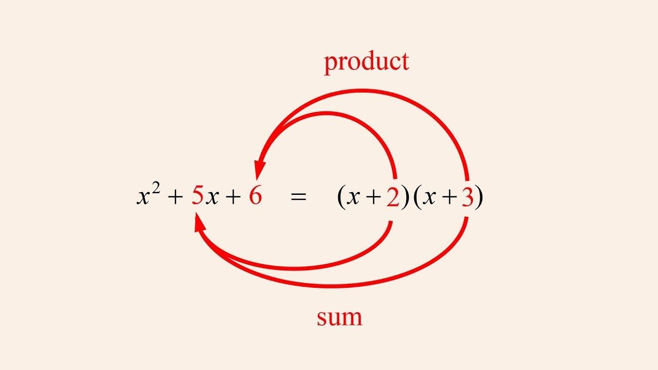medium resolution of algebra 73 factoring quadratics by inspection part 1