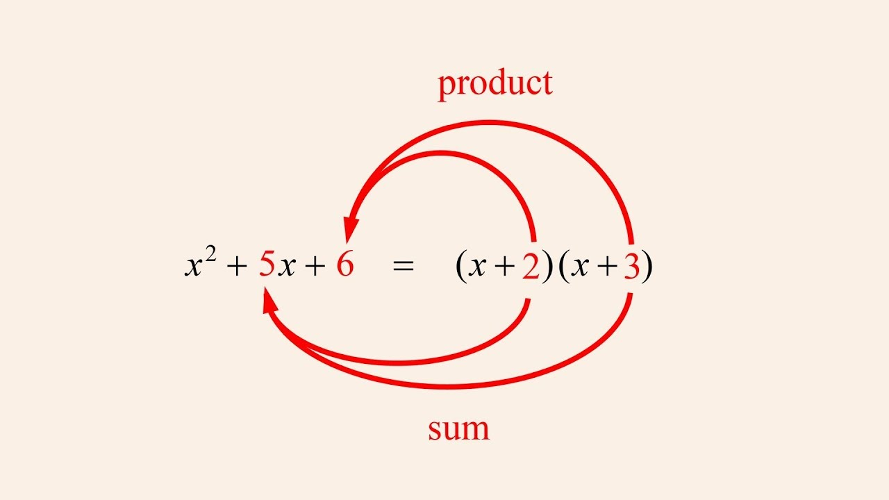 algebra 73 factoring quadratics by inspection part 1 [ 1280 x 720 Pixel ]