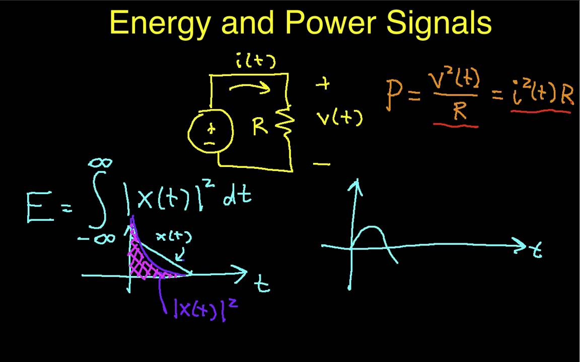 How to determine the power of the current