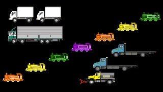 Vehicle Patterns 8 - ABC, AAB, ABB, ABAB, ABCD Patterns with Trains & Trucks -The Kids' Picture Show
