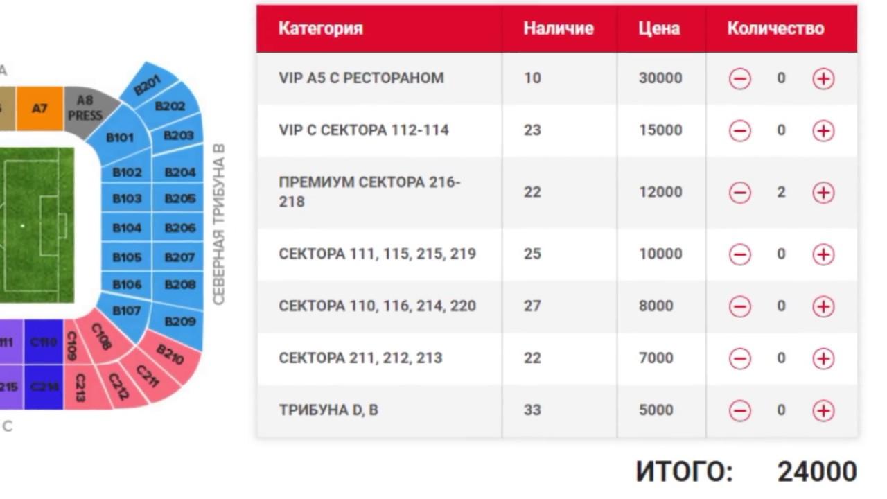 Билеты на ФК СПАРТАК