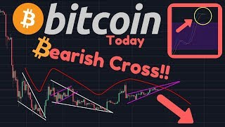 Bitcoin BEARISH CROSS On Weekly | Dump Coming!! | Tether Not Backed By Dollars??