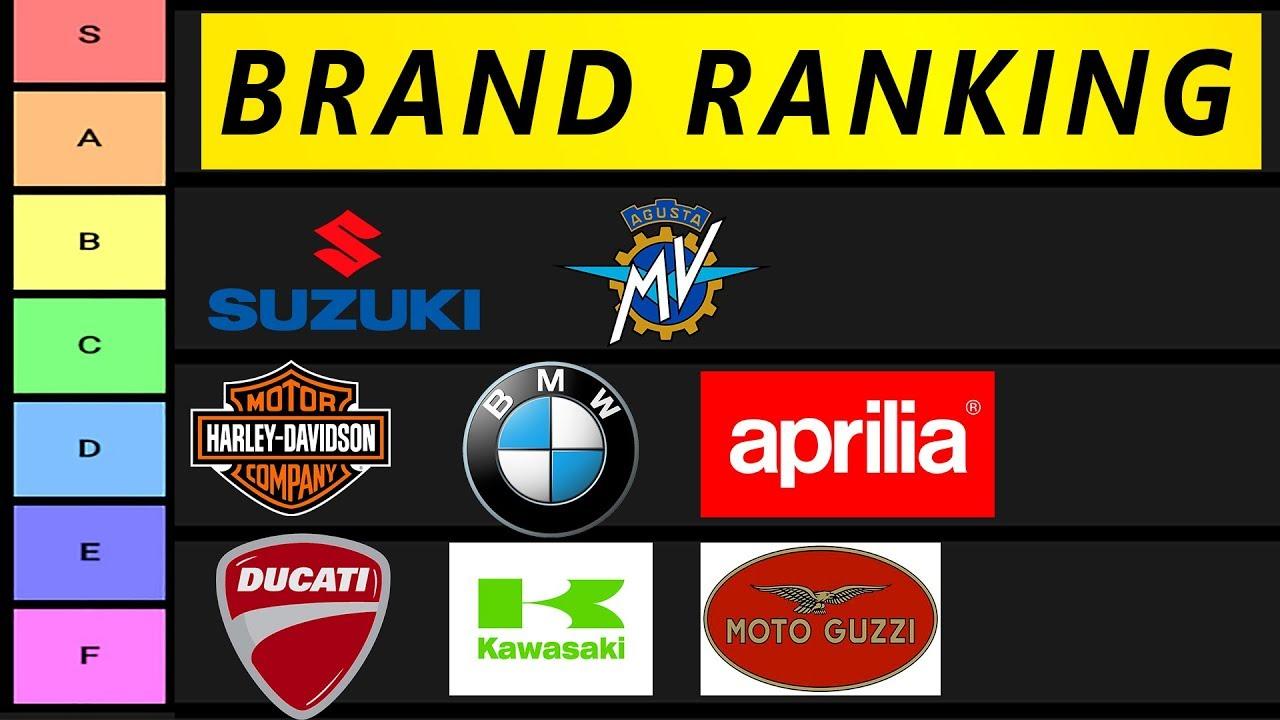 Motorcycle Brand Tier List