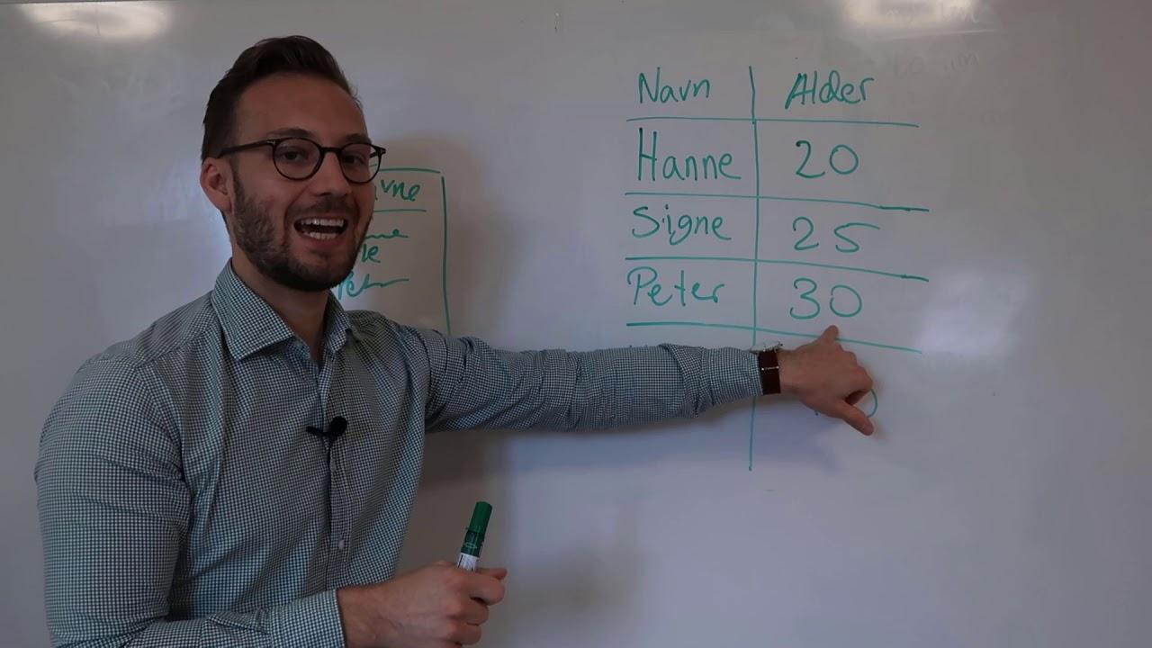 Sådan virker INDEX og MATCH i Excel