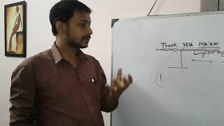 Thank you Ma'am - summary discussion part # 3 by L.k.B sir