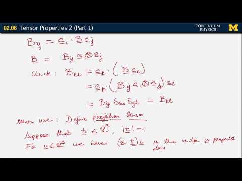 02.06. Tensor properties II
