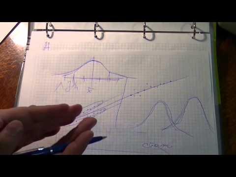 Эконометрика без галстука: практическое занятие №1 - постановка задачи