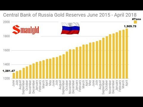 RUSSIAN GOLD RESERVES TOP 1900 TONS